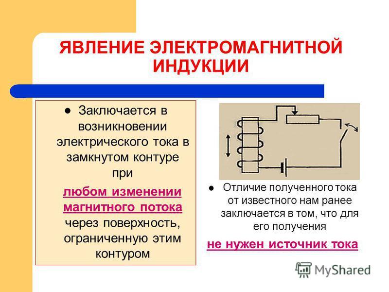 Магнитный поток, пронизывающий катушку, может изменяться по трем причинам: за счет изменения магнитного поля, в котором находится неподвижная катушка;неподвижная за счет движения самой катушки в магнитном поле;движения Если по катушке идет переменный