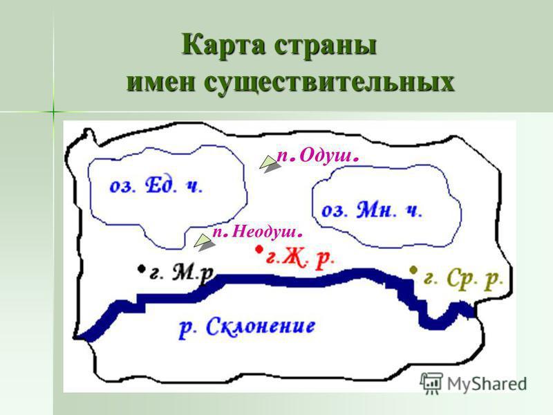 Карта страны имен существительных п. Одуш. п. Неодуш.