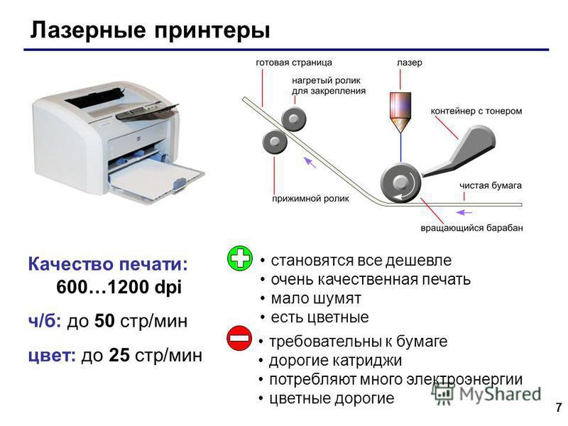 7 Качество печати: 600…1200 dpi ч/б: до 50 стр/мин цвет: до 25 стр/мин Лазерные принтеры становятся все дешевле очень качественная печать мало шумят есть цветные требовательны к бумаге дорогие картриджи потребляют много электроэнергии цветные дорогие