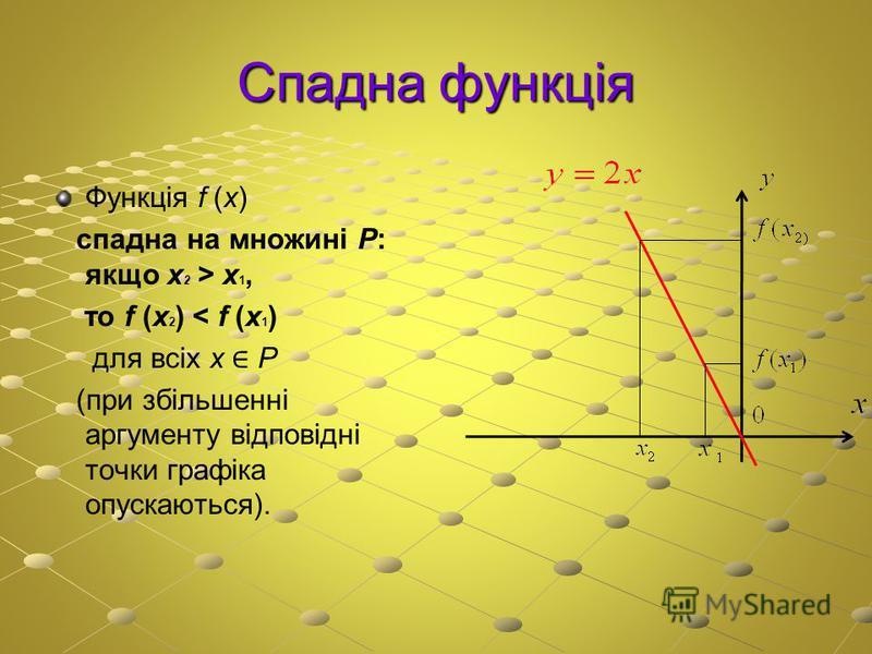 Спадна функція Функція f (x) спадна на множині P: якщо x 2 > x 1, то f (x 2 ) < f (x 1 ) для всіх x P (при збільшенні аргументу відповідні точки графіка опускаються).