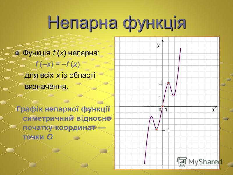 Непарна функція Функція f (x) непарна: f (–x) = –f (x) для всіх x із області визначення. Графік непарної функції симетричний відносно початку координат точки О