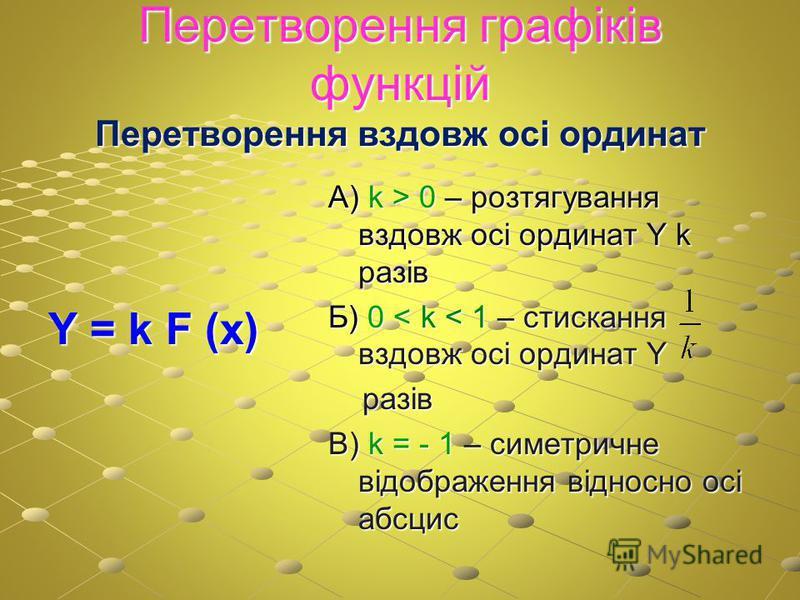 Перетворення графіків функцій Перетворення вздовж осі ординат Y = k F (x) А) k > 0 – розтягування вздовж осі ординат Y k разів Б) 0 < k < 1 – стискання вздовж осі ординат Y разів разів В) k = - 1 – симетричне відображення відносно осі абсцис