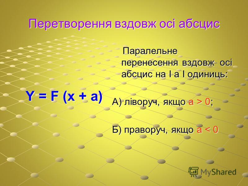 Перетворення вздовж осі абсцис Y = F (x + a) Y = F (x + a) Паралельне перенесення вздовж осі абсцис на І а І одиниць: Паралельне перенесення вздовж осі абсцис на І а І одиниць: А) ліворуч, якщо а > 0; Б) праворуч, якщо а < 0