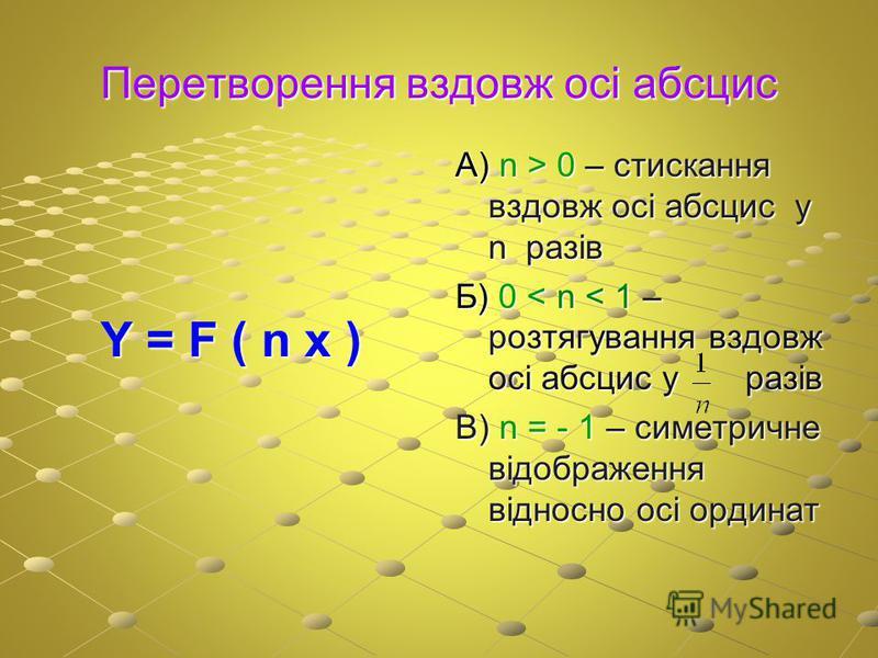 Перетворення вздовж осі абсцис Y = F ( n x ) Y = F ( n x ) А) n > 0 – стискання вздовж осі абсцис у n разів Б) 0 < n < 1 – розтягування вздовж осі абсцис у разів В) n = - 1 – симетричне відображення відносно осі ординат
