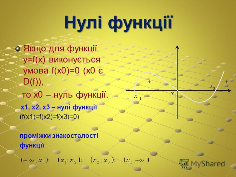 Нулі функції Якщо для функції y=f(x) виконується умова f(x0)=0 (х0 є D(f)), то х0 – нуль функції. х1, х2, х3 – нулі функції (f(x1)=f(x2)=f(x3)=0) проміжки знакосталості функції -- ++