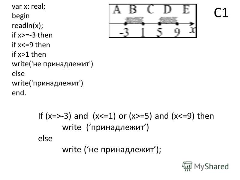 С1 var x: real; begin readln(x); if x>=-3 then if x<=9 then if x>1 then write('не принадлежит') else write('принадлежит') end. If (x=>-3) and (x =5) and (x<=9) then write (принадлежит) else write (не принадлежит);