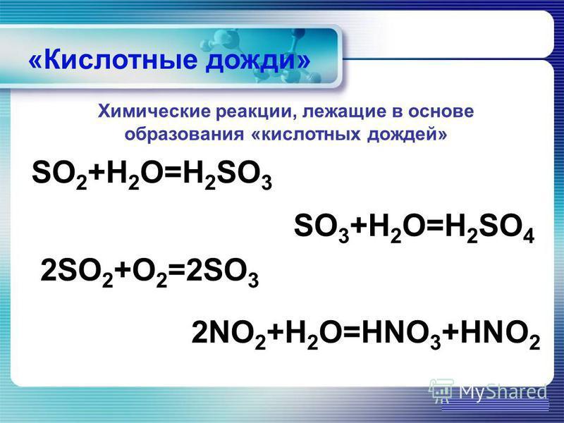 www.themegallery.com 2SO 2 +O 2 =2SO 3 SO 3 +H 2 O=H 2 SO 4 SO 2 +H 2 O=H 2 SO 3 2NO 2 +H 2 O=HNO 3 +HNO 2 «Кислотные дожди» Химические реакции, лежащие в основе образования «кислотных дождей»