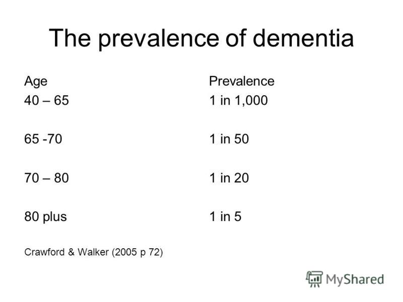 The prevalence of dementia Age 40 – 65 65 -70 70 – 80 80 plus Crawford & Walker (2005 p 72) Prevalence 1 in 1,000 1 in 50 1 in 20 1 in 5