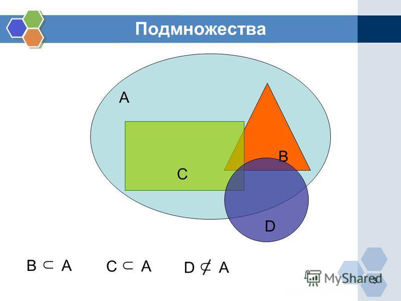 Подмножества А В С D В А C А D А 3