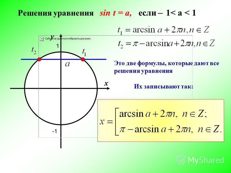 y x 1 Это две формулы, которые дают все решения уравнения Их записывают так: Решения уравнения sin t = a, если ̶ 1< a < 1