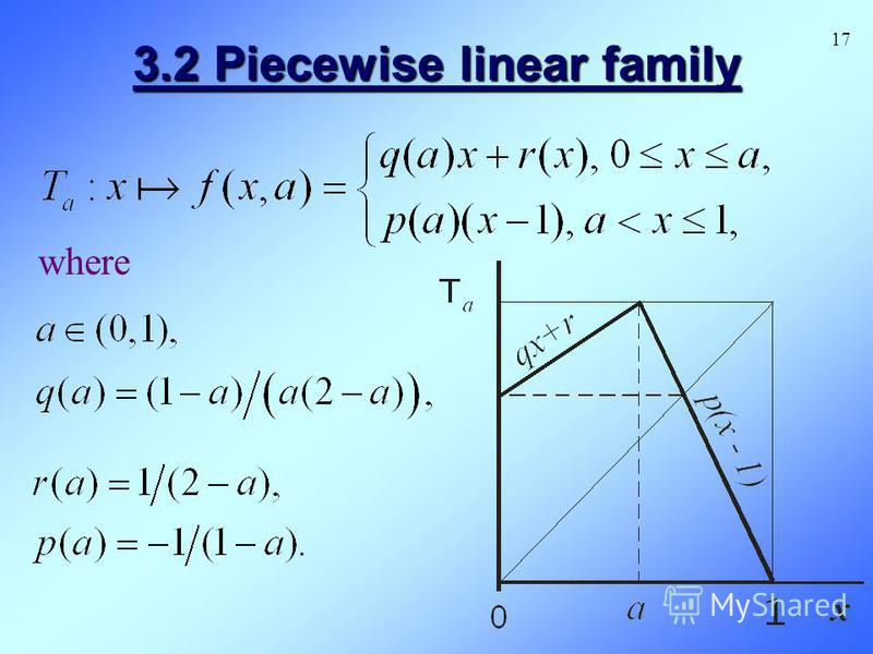 3.2 Piecewise linear family where 17