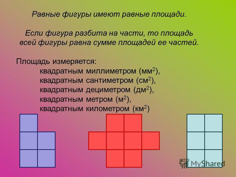 Равные фигуры имеют равные площади. Если фигура разбита на части, то площадь всей фигуры равна сумме площадей ее частей. Площадь измеряется: квадратным миллиметром (мм 2 ), квадратным сантиметром (см 2 ), квадратным дециметром (дм 2 ), квадратным мет