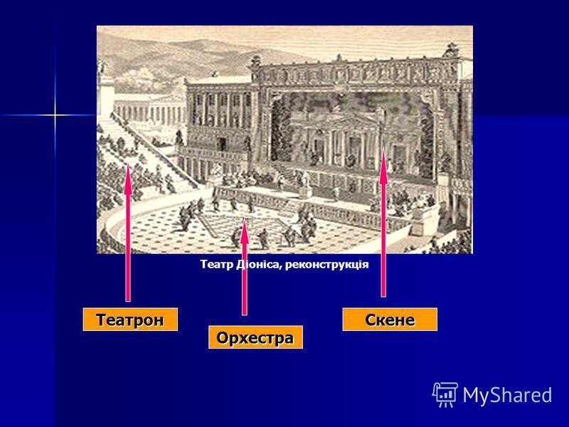 Театрон Орхестра Скене Театр Діоніса, реконструкція