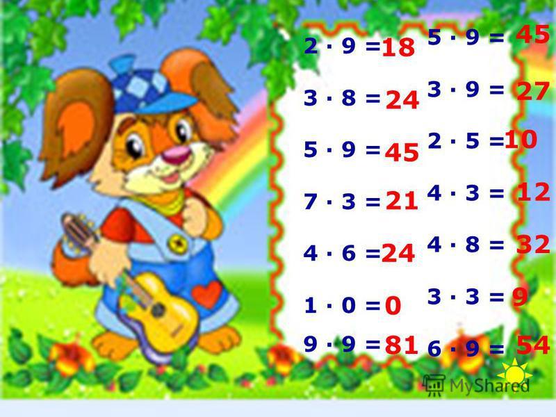 2 · 9 = 3 · 8 = 5 · 9 = 7 · 3 = 4 · 6 = 1 · 0 = 9 · 9 = 5 · 9 = 3 · 9 = 2 · 5 = 4 · 3 = 4 · 8 = 3 · 3 = 6 · 9 = 54 9 32 12 10 27 45 81 0 24 21 45 24 18