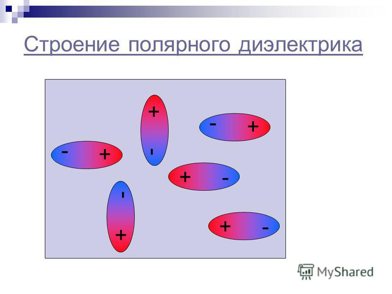 Строение полярного диэлектрика + -