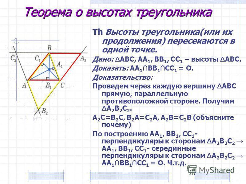 Теорема о высотах треугольника Th Высоты треугольника(или их продолжения) пересекаются в одной точке. Дано: Δ ABC, AA 1, BB 1, CC 1 – высоты Δ ABC. Доказать: AA 1 BB 1 CC 1 = O. Доказательство: Проведем через каждую вершину Δ ABC прямую, параллельную