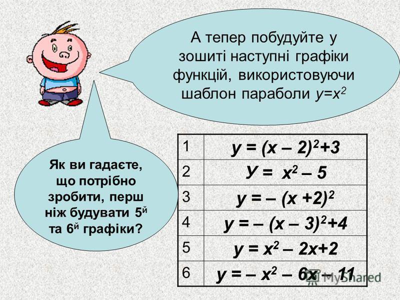 А тепер побудуйте у зошиті наступні графіки функцій, використовуючи шаблон параболи у=х 2 1 у = (х – 2) 2 +3 2 У = х 2 – 5 3 у = – (х +2) 2 4 у = – (х – 3) 2 +4 5 у = х 2 – 2х+2 6 у = – х 2 – 6х – 11 Як ви гадаєте, що потрібно зробити, перш ніж будув