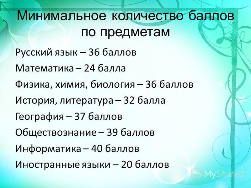 Минимальное количество баллов по предметам Русский язык – 36 баллов Математика – 24 балла Физика, химия, биология – 36 баллов История, литература – 32 балла География – 37 баллов Обществознание – 39 баллов Информатика – 40 баллов Иностранные языки –