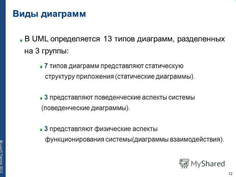 12 © Luxoft Training 2012 Виды диаграмм В UML определяется 13 типов диаграмм, разделенных на 3 группы: 7 типов диаграмм представляют статическую структуру приложения (статические диаграммы). 3 представляют поведенческие аспекты системы (поведенческие