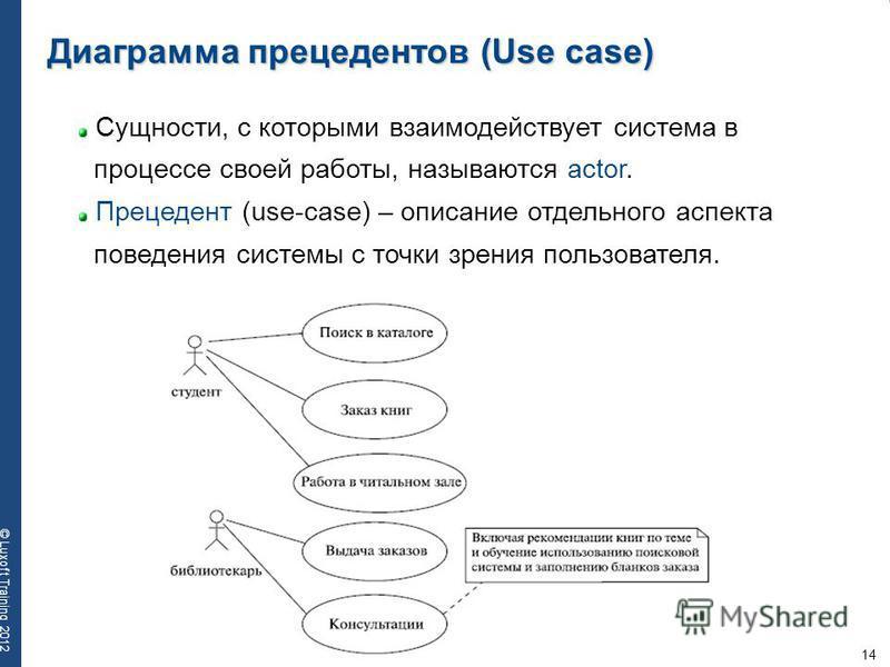 14 © Luxoft Training 2012 Диаграмма прецедентов (Use case) Сущности, с которыми взаимодействует система в процессе своей работы, называются actor. Прецедент (use-case) – описание отдельного аспекта поведения системы с точки зрения пользователя.
