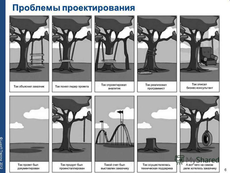 6 © Luxoft Training 2012 Проблемы проектирования