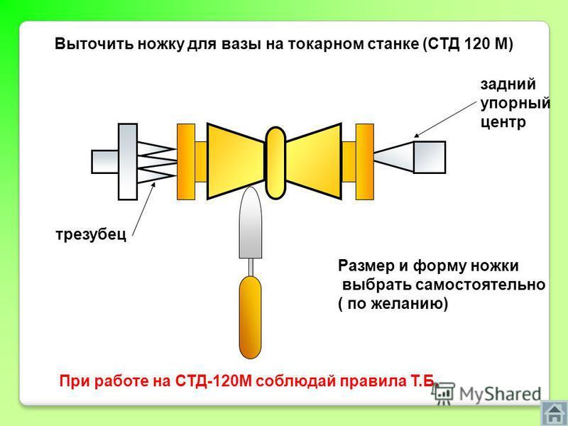 Выточить ножку для вазы на токарном станке (СТД 120 М) Размер и форму ножки выбрать самостоятельно ( по желанию) задний упорный центр трезубец При работе на СТД-120М соблюдай правила Т.Б.