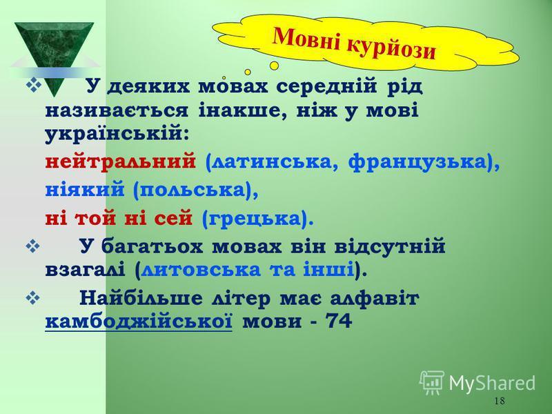 18 У деяких мовах середній рід називається інакше, ніж у мові українській: нейтральний (латинська, французька), ніякий (польська), ні той ні сей (грецька). У багатьох мовах він відсутній взагалі (литовська та інші). Найбільше літер має алфавіт камбод