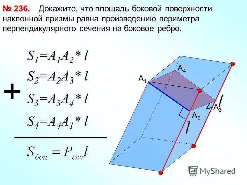 Докажите, что площадь боковой поверхности наклонной призмы равна произведению периметра перпендикулярного сечения на боковое ребро. 236. 236. A1A1 A2A2 A3A3 A4A4 S 1 =A 1 A 2 * l S 2 =A 2 A 3 * l S 3 =A 3 A 4 * l S 4 =A 4 A 1 * l +