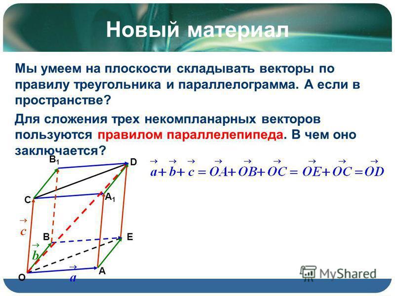 Новый материал Мы умеем на плоскости складывать векторы по правилу треугольника и параллелограмма. А если в пространстве? Для сложения трех некомпланарныйх векторов пользуются правилом параллелепипеда. В чем оно заключается? Е С В А О D B1B1 A1A1