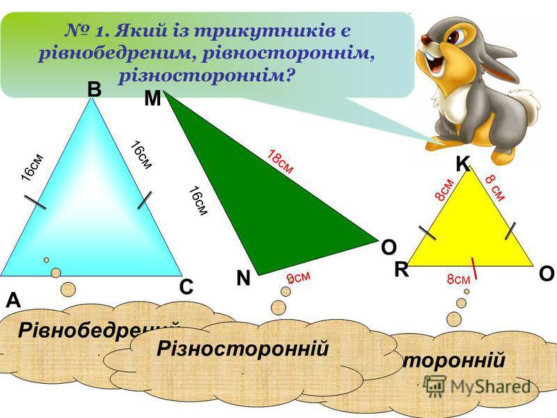 А С 1. Який із трикутників є рівнобедреним, рівностороннім, різностороннім? 9см 16см 8см В O N М K O R 18см 8 см Рівнобедрений. Рівносторонній. Різносторонній.