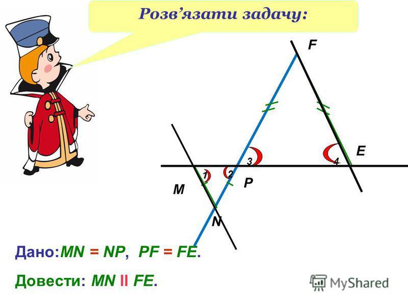 Дано:MN = NP, PF = FE. Довести: MN ll FE. M P E F N 1 2 34 Розвязати задачу: