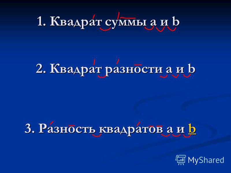 1. Квадрат суммы a и b 2. Квадрат разности a и b 3. Разность квадратов a и b b