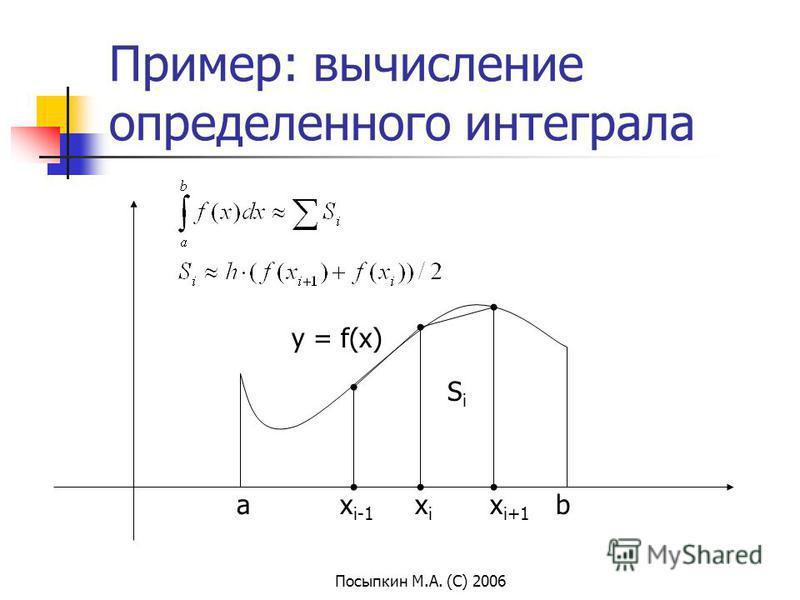 Посыпкин М.А. (С) 2006 Пример: вычисление определенного интеграла y = f(x) abxixi x i+1 SiSi x i-1