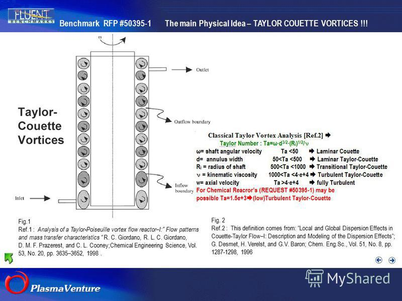 The purpose researches Fig.1 Ref.1 : Analysis of a Taylor - Poiseuille vortex flow reactor–I: Flow patterns and mass transfer characteristics R. C. Giordano, R. L. C. Giordano, D. M. F. Prazerest, and C. L. Cooney;Chemical Engineering Science, Vol. 5