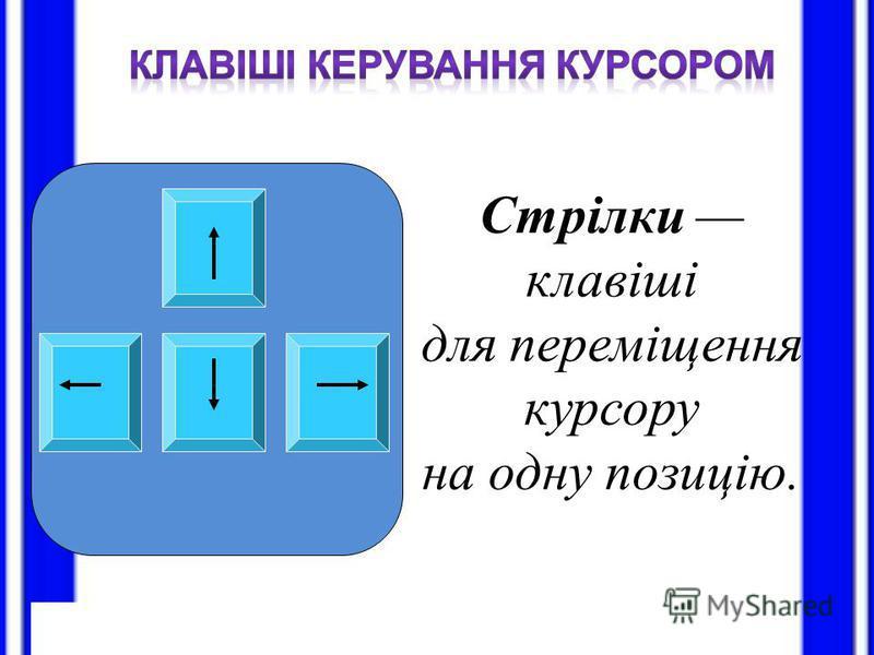 Клавіші керування курсором Стрілки клавіші для переміщення курсору на одну позицію.