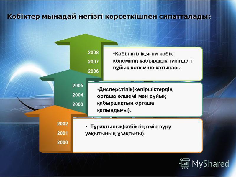 К ө біктер мынадай негізгі к ө рсеткішпен сипатталады: 2008 2007 2006 2005 2004 2003 2002 2001 2000 Тұрақтылық(көбіктің өмір сүру уақытының ұзақтығы). Көбіліктілік,яғни көбік көлемінің қабыршық түріндегі сұйық көлеміне қатынасы Дисперстілік(көпіршікт