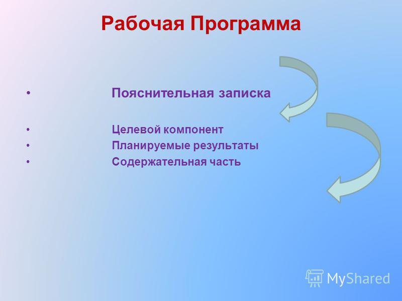 Рабочая Программа Пояснительная записка Целевой компонент Планируемые результаты Содержательная часть