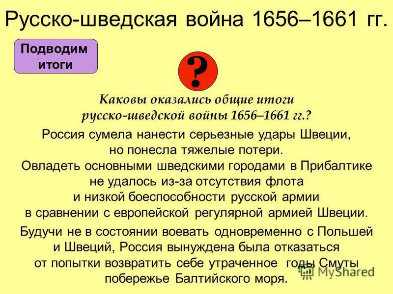 Русско-шведская война 1656–1661 гг. Каковы оказались общие итоги русско-шведской войны 1656–1661 гг.? Россия сумела нанести серьезные удары Швеции, но понесла тяжелые потери. Овладеть основными шведскими городами в Прибалтике не удалось из-за отсутст