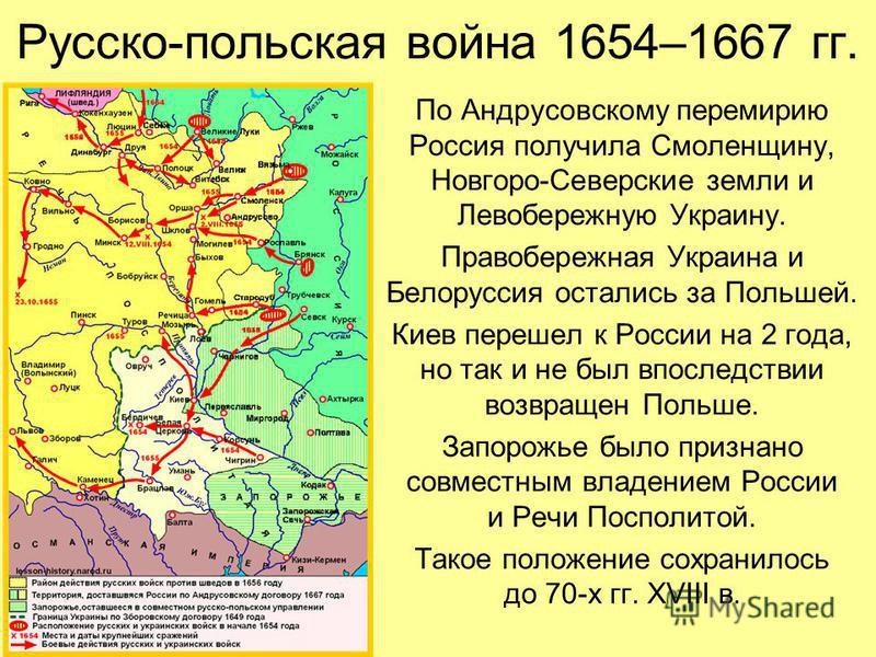 Русско-польская война 1654–1667 гг. По Андрусовскому перемирию Россия получила Смоленщину, Новгоро-Северские земли и Левобережную Украину. Правобережная Украина и Белоруссия остались за Польшей. Киев перешел к России на 2 года, но так и не был впосле