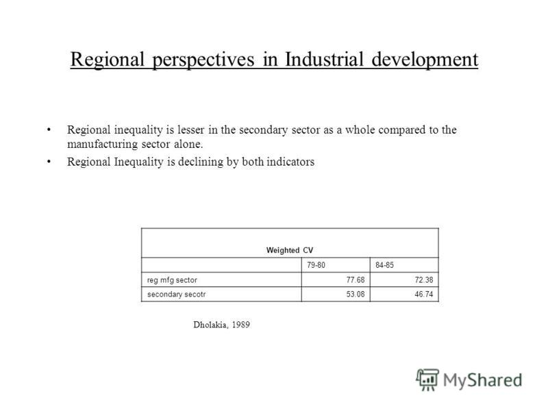 Regional perspectives in Industrial development Regional inequality is lesser in the secondary sector as a whole compared to the manufacturing sector alone. Regional Inequality is declining by both indicators Weighted CV 79-8084-85 reg mfg sector77.6