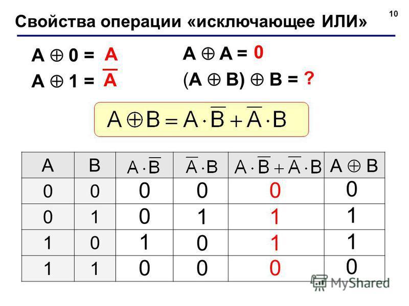10 A A = (A B) B = Свойства операции «исключающее ИЛИ» A 0 = A 1 = A 0 ? AB А B 00 01 10 11 0 0 1 0 0 1 0 0 0 1 1 0 0 1 1 0 A