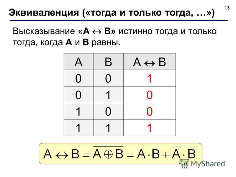 13 Эквиваленция («тогда и только тогда, …») Высказывание «A B» истинно тогда и только тогда, когда А и B равны. ABА B 001 010 100 111