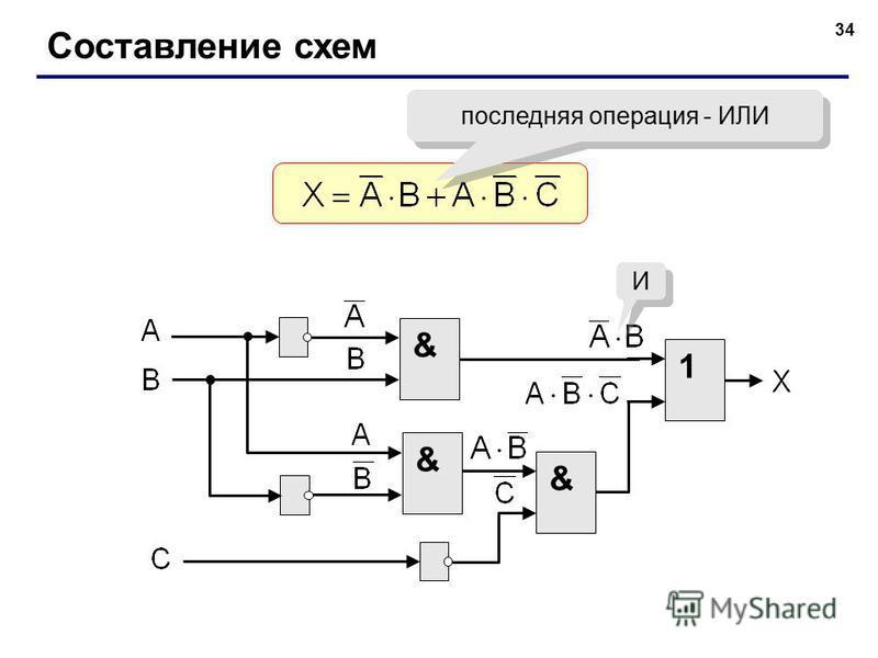 34 Составление схем последняя операция - ИЛИ & 1 & & И И