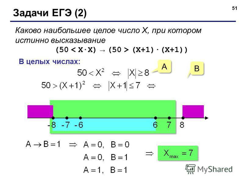 51 Задачи ЕГЭ (2) Каково наибольшее целое число X, при котором истинно высказывание (50 (X+1)·(X+1)) В целых числах: A A B B