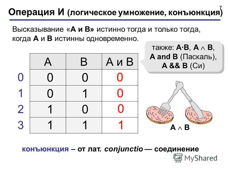 7 Операция И (логическое умножение, конъюнкция) ABА и B 1 0 также: A·B, A B, A and B (Паскаль), A && B (Си) 00 01 10 11 0 1 2 3 0 0 конъюнкция – от лат. conjunctio соединение A B Высказывание «A и B» истинно тогда и только тогда, когда А и B истинны