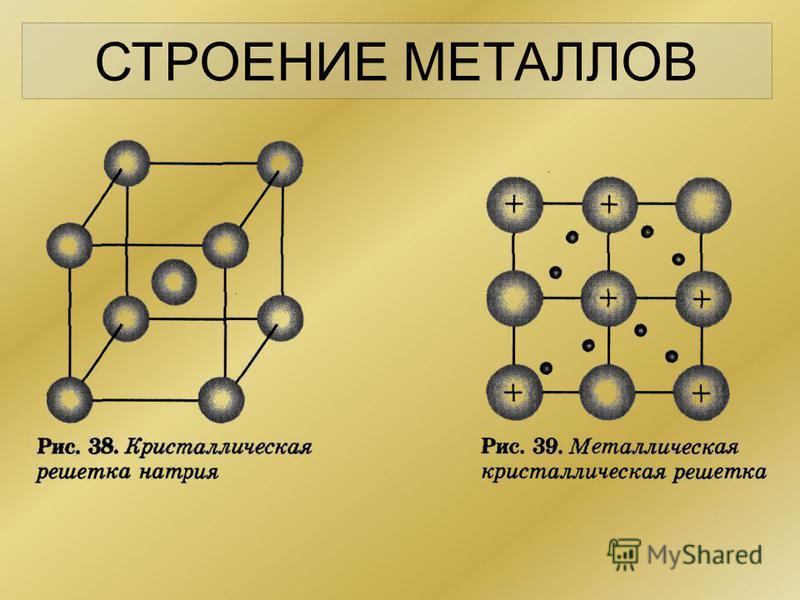 СТРОЕНИЕ МЕТАЛЛОВ