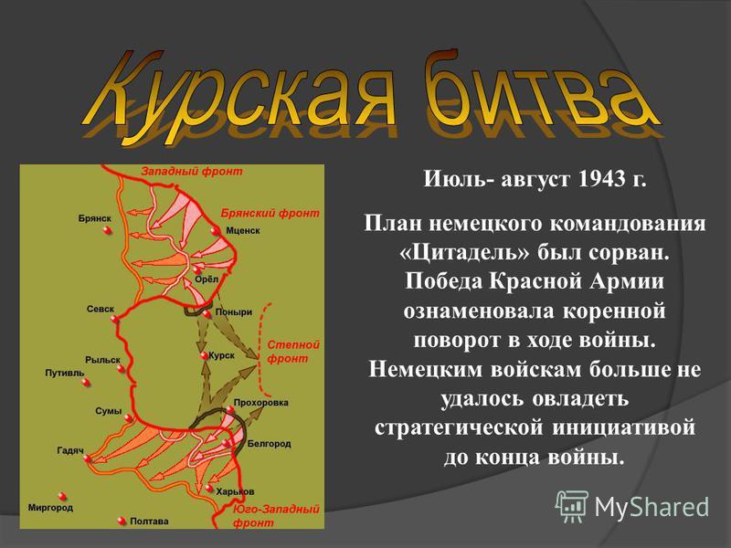 Июль- август 1943 г. План немецкого командования «Цитадель» был сорван. Победа Красной Армии ознаменовала коренной поворот в ходе войны. Немецким войскам больше не удалось овладеть стратегической инициативой до конца войны.