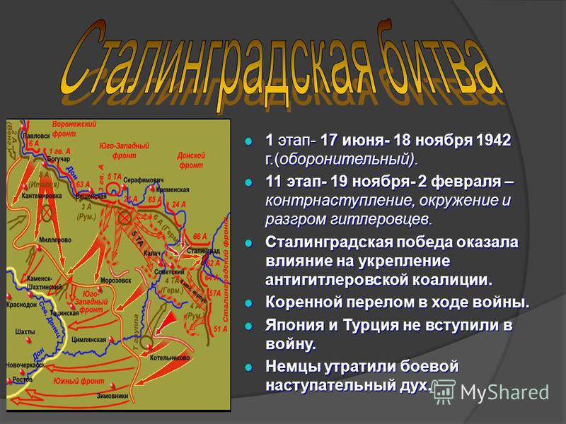 1 этап- 17 июня- 18 ноября 1942 г.(оборонительный). 1 этап- 17 июня- 18 ноября 1942 г.(оборонительный). 11 этап- 19 ноября- 2 февраля – контрнаступление, окружение и разгром гитлеровцев. 11 этап- 19 ноября- 2 февраля – контрнаступление, окружение и р