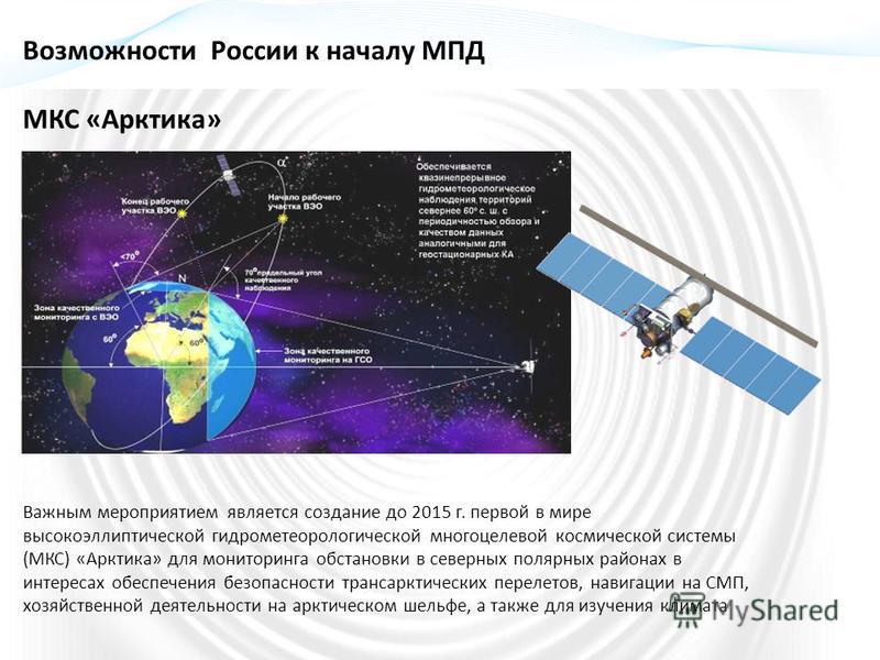 Возможности России к началу МПД МКС «Арктика» Важным мероприятием является создание до 2015 г. первой в мире высокоэллиптической гидрометеорологической многоцелевой космической системы (МКС) «Арктика» для мониторинга обстановки в северных полярных ра