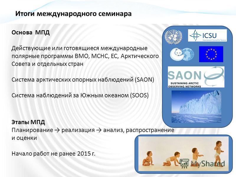 Основа МПД Действующие или готовящиеся международные полярные программы ВМО, МСНС, ЕС, Арктического Совета и отдельных стран Система арктических опорных наблюдений (SAON) Система наблюдений за Южным океаном (SOOS) Этапы МПД Планирование реализация ан